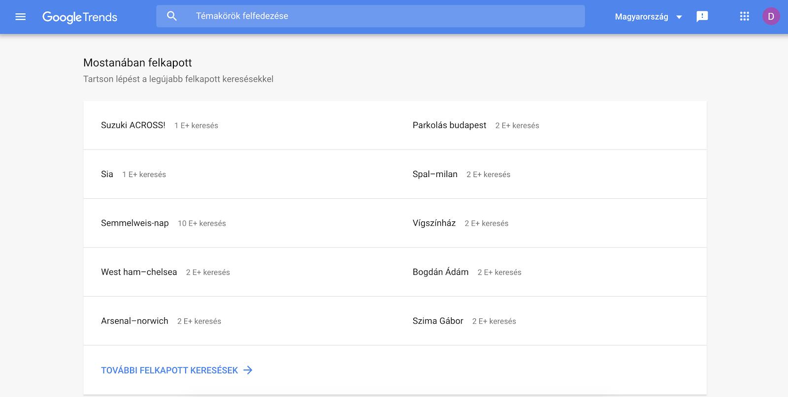 google-trends-hasznalata