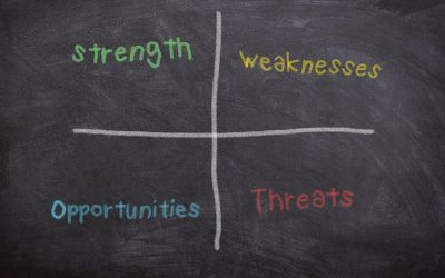 SWOT elemzés a marketingben